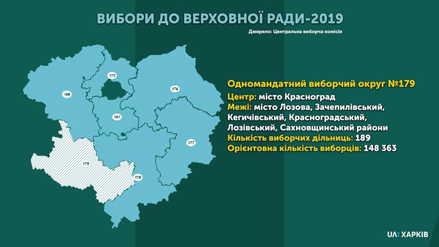 Объявлена дата старта предвыборной компании по округу №179